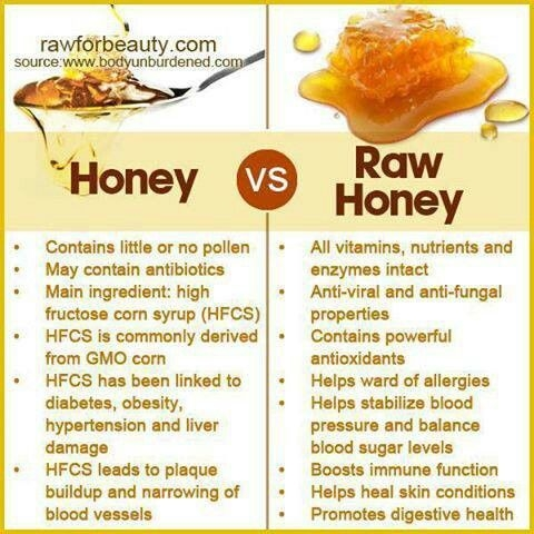 The awesome benefits of lemon, cayenne & raw honey, Ase | Nature beings